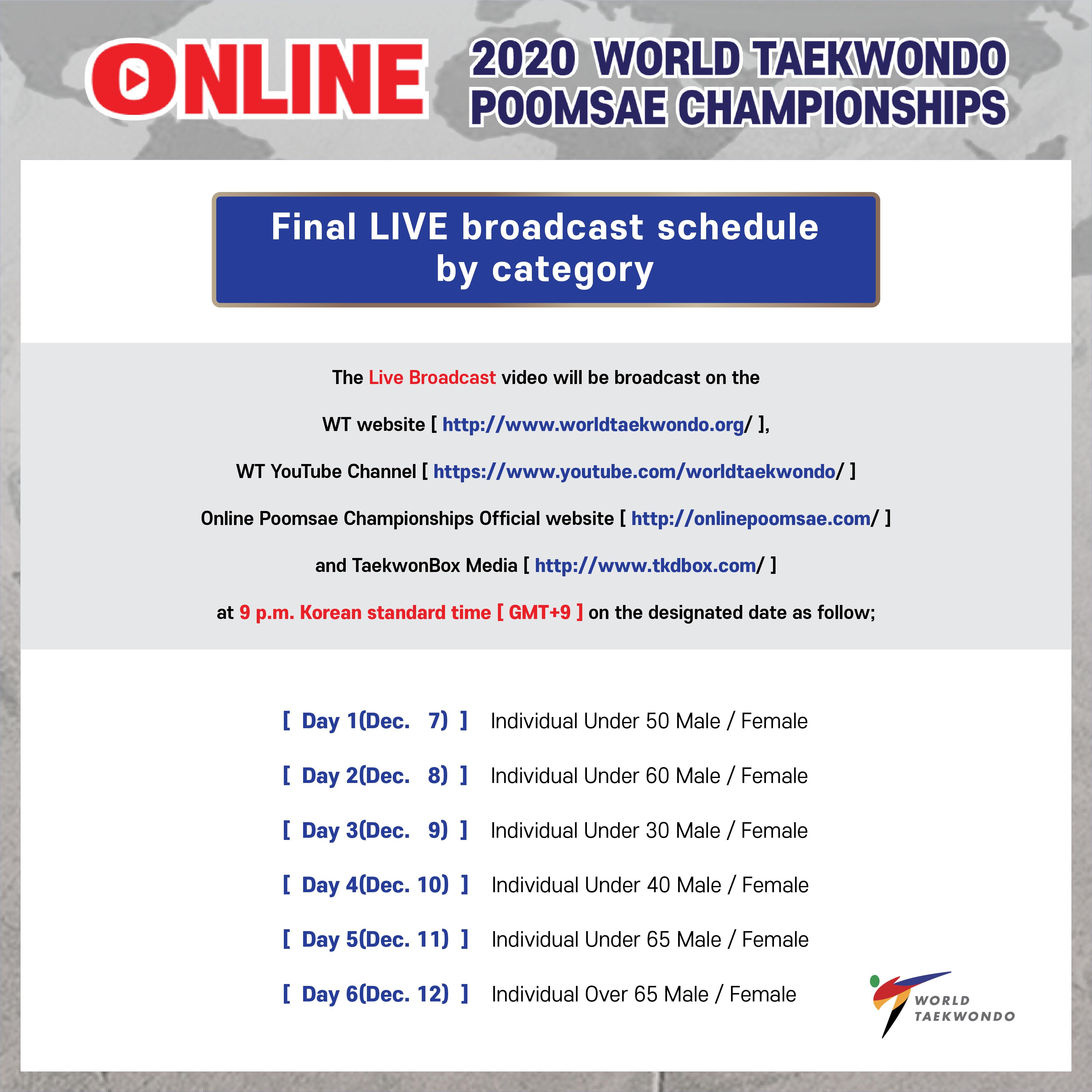 Maria Gilgen & Luzian Kopp in Final Online 2020 World Taekwondo Poomsae Championships